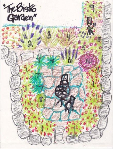 The Bistro Garden sketch